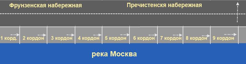 План очереди. Мощи Николая Чудотворца
