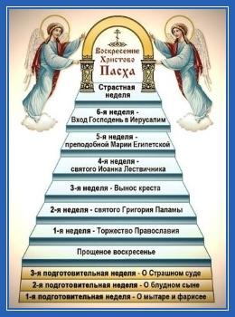 Лестница Великого поста, календарь