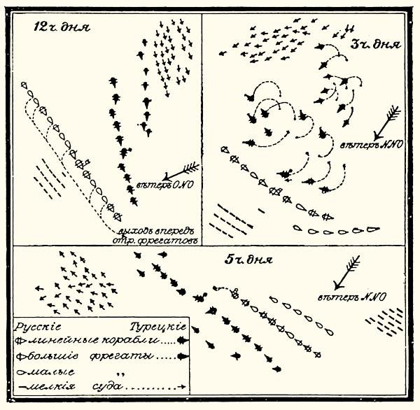 Схема Керченского сражения