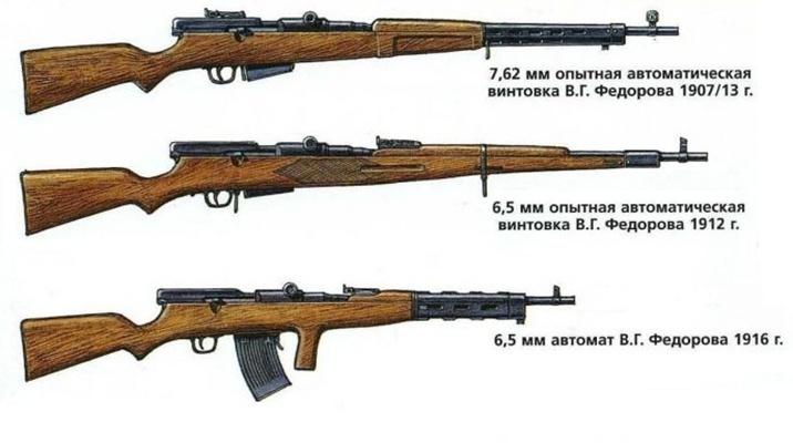 Автоматические винтовки